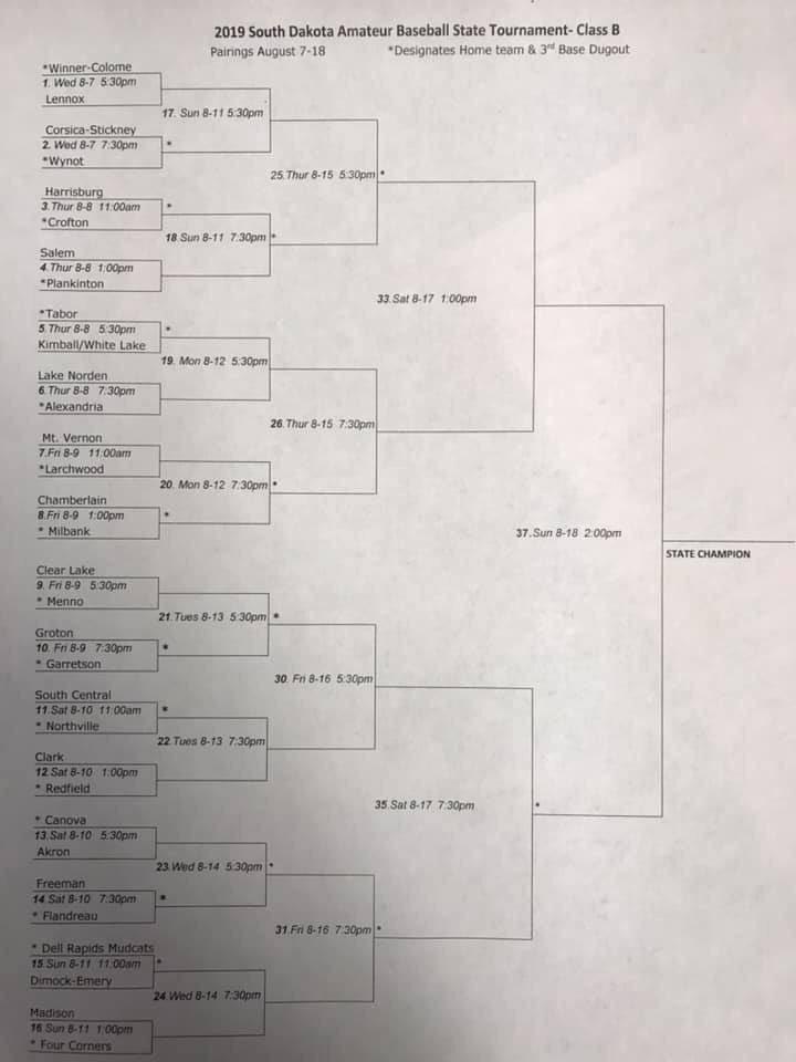 2019 State B Amateur Tournament